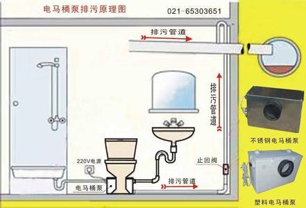 排污泵原理图