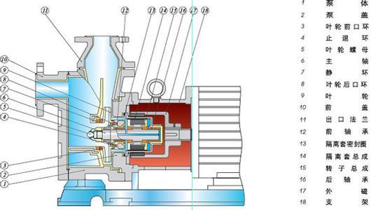 自吸泵結構圖