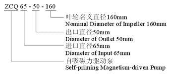 磁力式不锈钢自吸泵ZCQ型